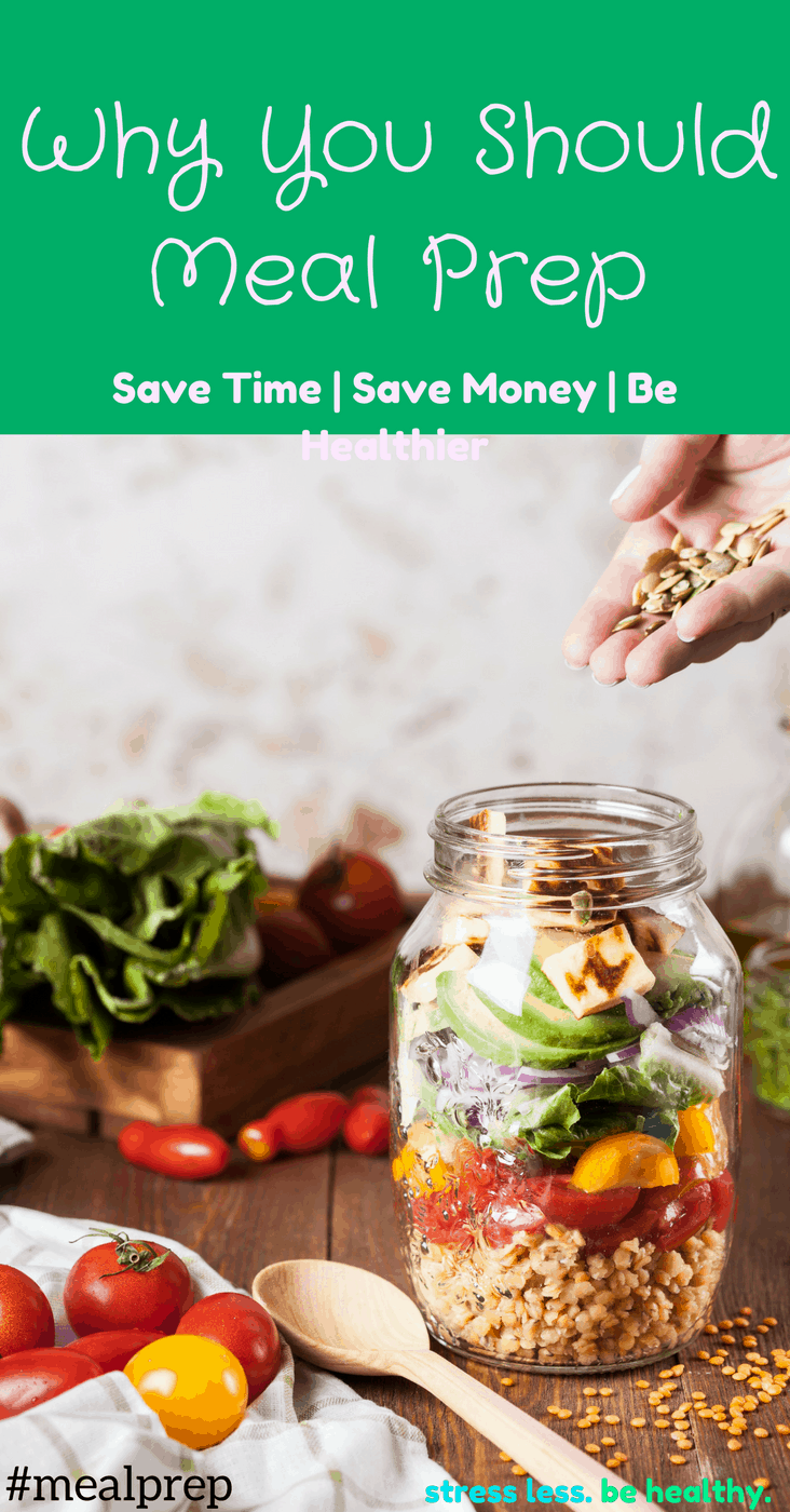 Why You Should Meal Prep Save Time | Save Money | Be Healthier #mealprep